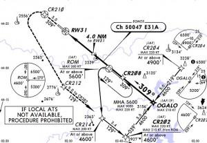 RNAV31 approach LFCR